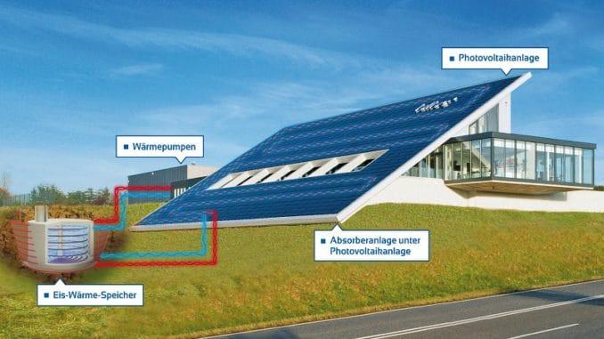 Grafik: Leitec Wärmepumpe Solarabsorber, Eisspeicher. Heizen mit Eis