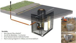 Aufbau und Montage eines Wärmepumpencontainers. Foto und Grafik: Geo-En