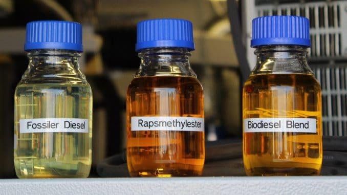 Biokraftstoffe, 2. Generation, BtL, PtG, HVO Biokraftstoffe, DBFZ, Kraftstoffe