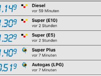 Die Abweichungen des tatsächlichen Autogaspreises von den in den Apps ausgewiesenen ist minimal. Screenshot: Urbansky