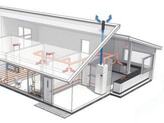 Frische Luft strömt durch Unterdruck über Außenwandventile in die Wohnung. Warme Abluft wird zur Wärmepumpe geleitet und dort genutzt. Grafik: Nibe