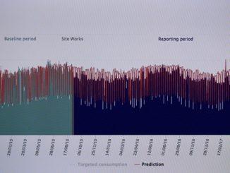 Erfassung der Energieverbräuche und Abgleich mit der Prognose ist die Voraussetzung für mehr Energieeffizienz. Foto: Urbansky