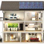Fördermöglichkeiten für Smart Building