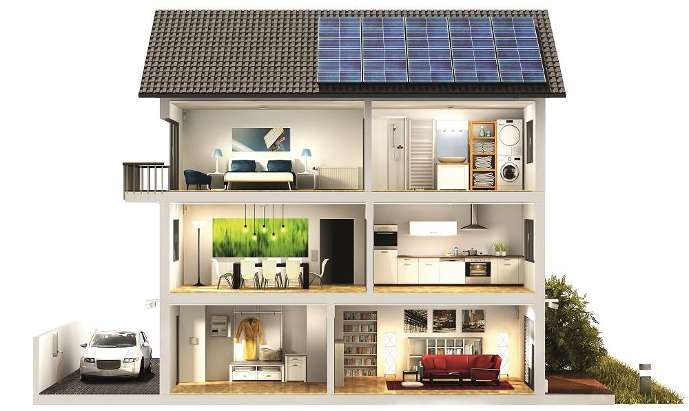 Welcher Smart-Home-Typ binich?