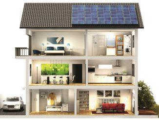 Das alles lässt sich an einem Haus smart machen. Grafik: innogy
