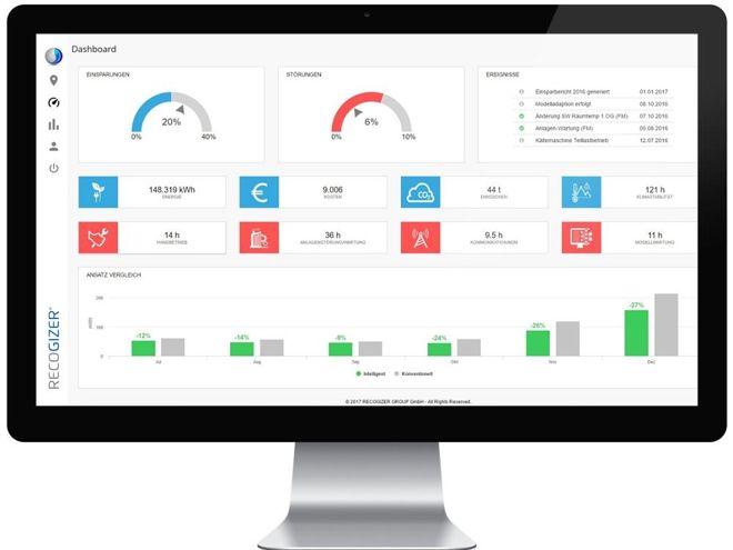 Das Energiemanagement-System misst Wetterdaten und Kundenströme. Damit lässt sich die Gebäudetechnik vorausschauend steuern. Foto: Recogizer