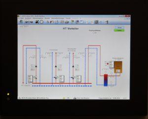 Die Steuerung der Anlage erfolgt komplett digital. Foto: Urbansky