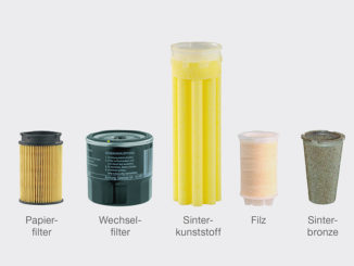 Verschiedene Typen von Ölfiltern. Foto: Oventrop