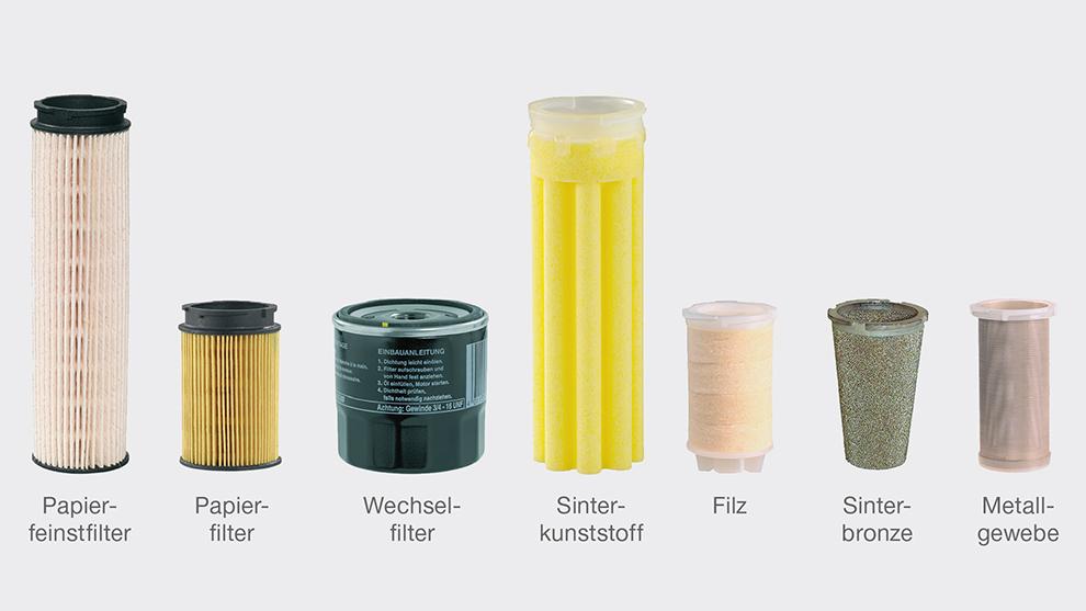 Ölfilter: Garanten für Langlebigkeit der Ölheizung