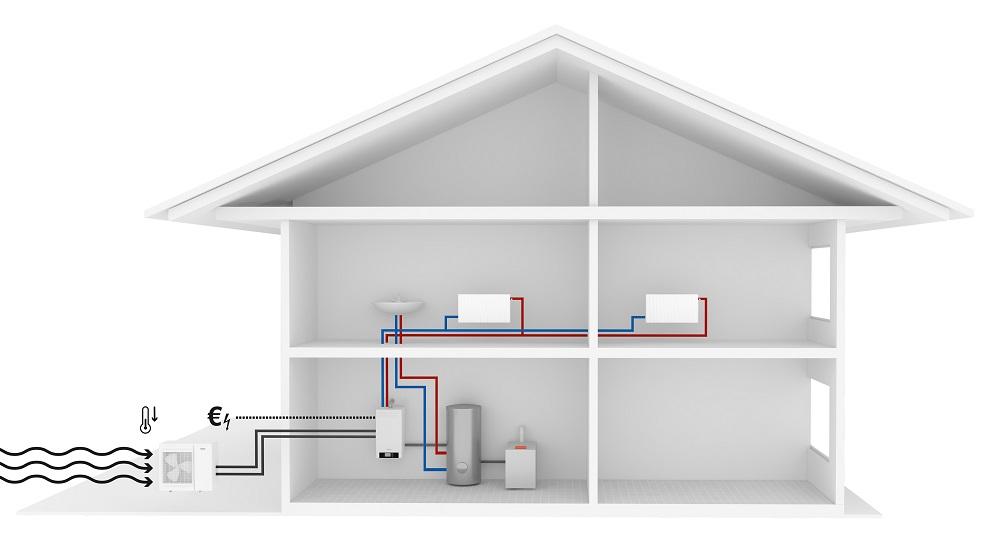 Wärmepumpen in Hybridlösungen