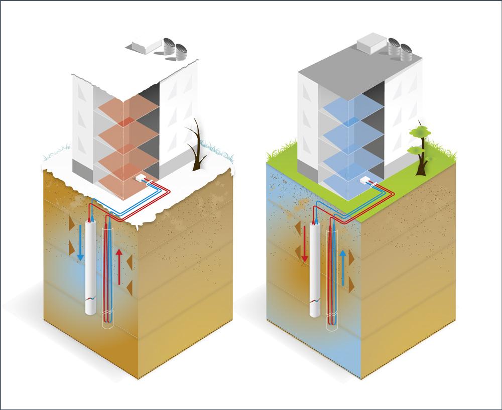 Wärmepumpen: Heizen und Kühlen mit einer Technologie